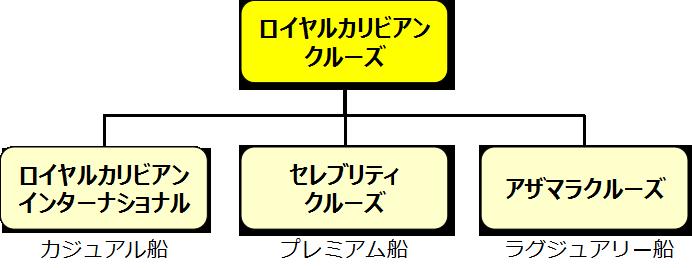 f:id:kumagoromi:20170408112900p:plain