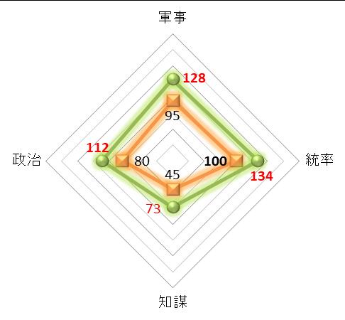 f:id:kumajisan:20201001210531p:plain