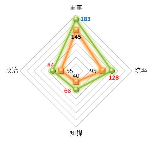 f:id:kumajisan:20201002001401p:plain