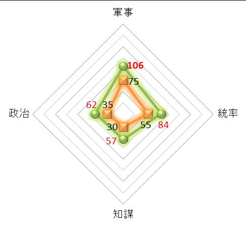 f:id:kumajisan:20201003030852p:plain