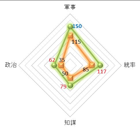 f:id:kumajisan:20201003032330p:plain