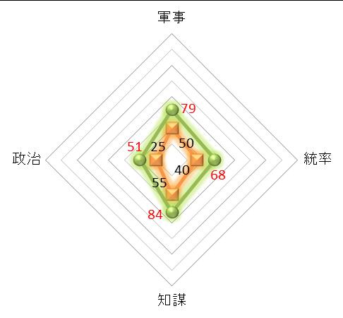 f:id:kumajisan:20201003033621p:plain