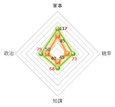 f:id:kumajisan:20201003043740p:plain