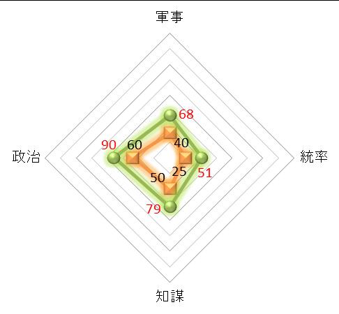 f:id:kumajisan:20201003060037p:plain