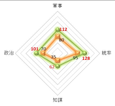 f:id:kumajisan:20201003065621p:plain
