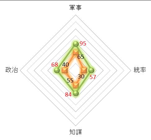 f:id:kumajisan:20201003070442p:plain