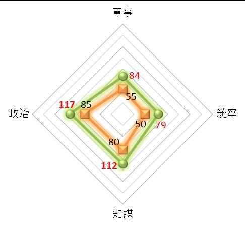 f:id:kumajisan:20201003073205p:plain