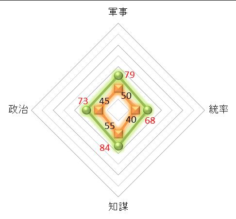 f:id:kumajisan:20201006195726p:plain