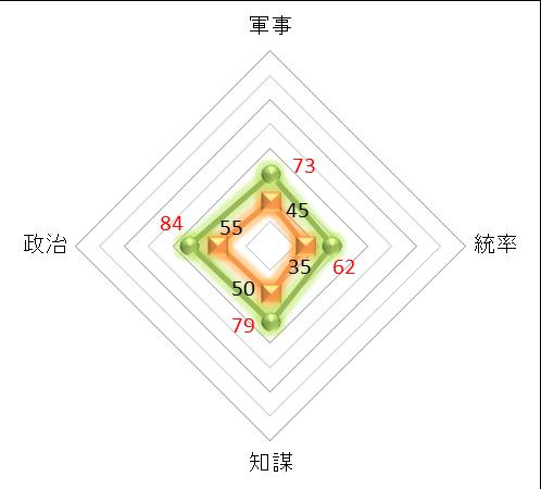 f:id:kumajisan:20201101175838p:plain