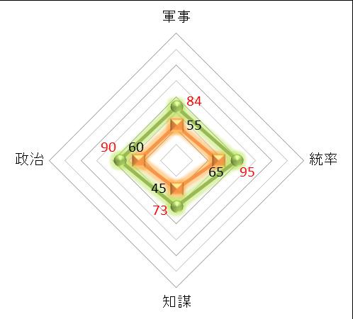f:id:kumajisan:20201124223714p:plain