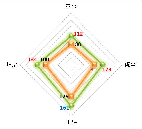 f:id:kumajisan:20201202225438p:plain