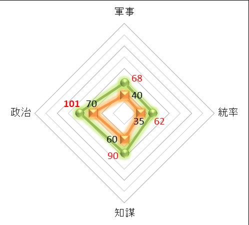 f:id:kumajisan:20201203222112p:plain