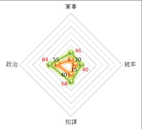 f:id:kumajisan:20201206200700p:plain