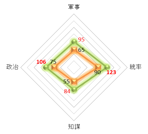 f:id:kumajisan:20201207220352p:plain
