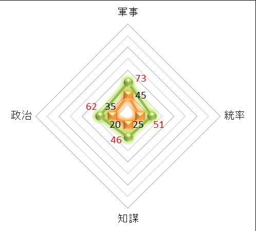 f:id:kumajisan:20201208223327p:plain