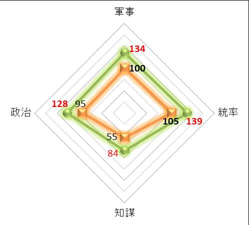 f:id:kumajisan:20201209233858p:plain