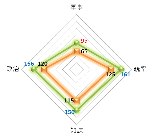 f:id:kumajisan:20201210231619p:plain