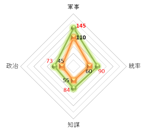 f:id:kumajisan:20201215222424p:plain