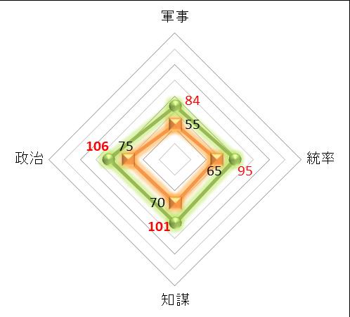 f:id:kumajisan:20201219022837p:plain
