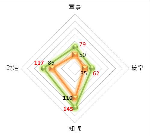 f:id:kumajisan:20201220050233p:plain