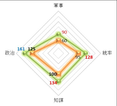 f:id:kumajisan:20201226043833p:plain