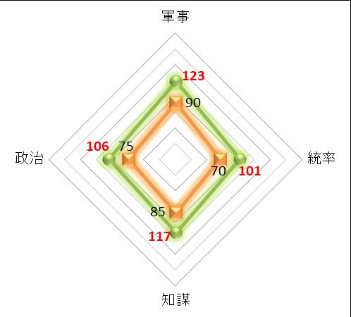f:id:kumajisan:20201227062624p:plain
