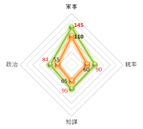 f:id:kumajisan:20201227151944p:plain