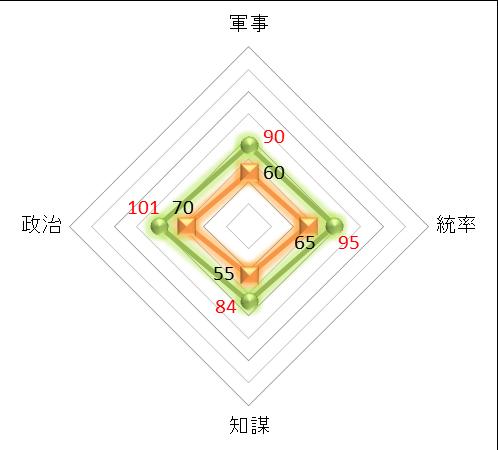 f:id:kumajisan:20201230075444p:plain