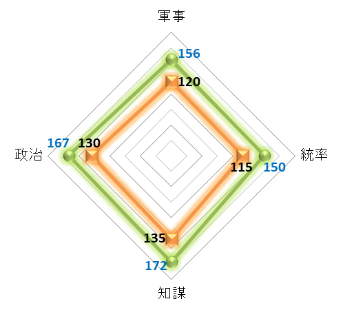 f:id:kumajisan:20210115001732p:plain