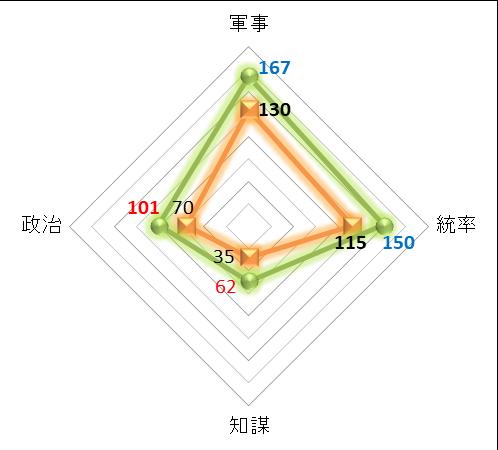 f:id:kumajisan:20210122012032p:plain