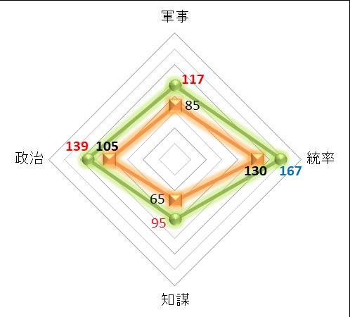 f:id:kumajisan:20210124010527p:plain