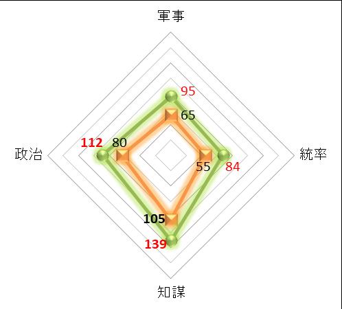 f:id:kumajisan:20210127225357p:plain