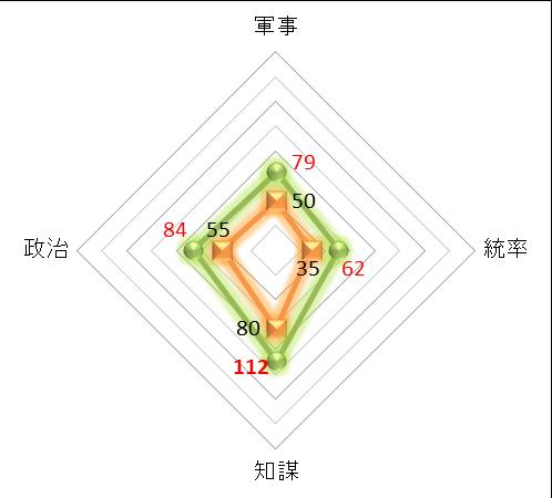 f:id:kumajisan:20210130033631p:plain