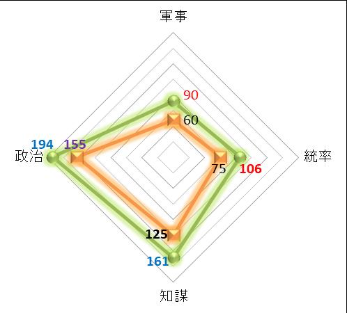 f:id:kumajisan:20210203232619p:plain