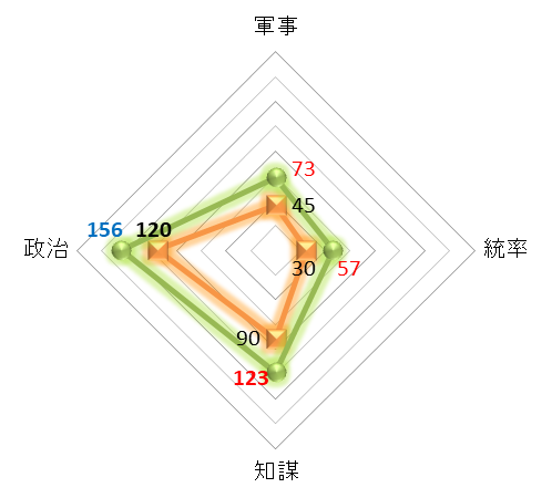 f:id:kumajisan:20210205000049p:plain
