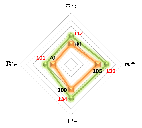 f:id:kumajisan:20210206043621p:plain