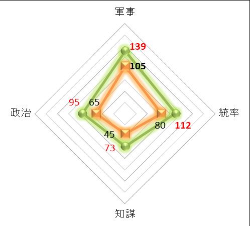 f:id:kumajisan:20210207112905p:plain