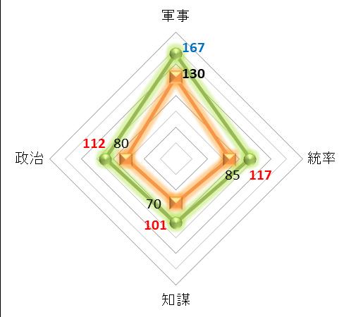 f:id:kumajisan:20210401001742p:plain