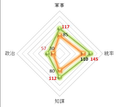 f:id:kumajisan:20210404143907p:plain