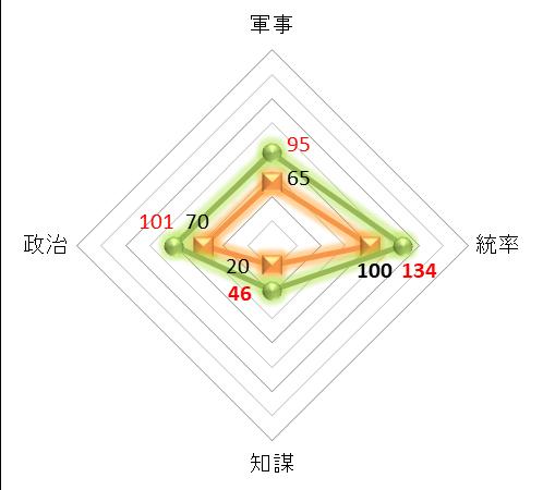 f:id:kumajisan:20210408235025p:plain