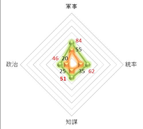 f:id:kumajisan:20210409224125p:plain