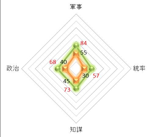 f:id:kumajisan:20210414215831p:plain