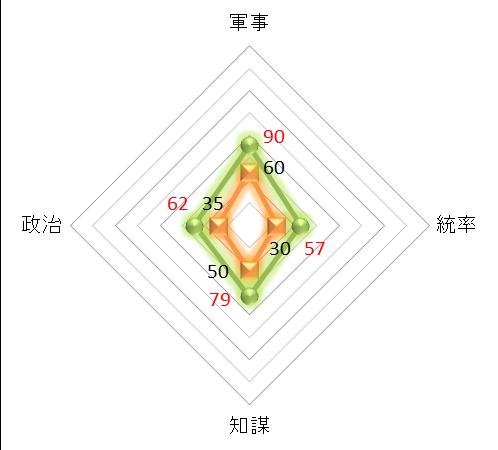 f:id:kumajisan:20210415223249p:plain