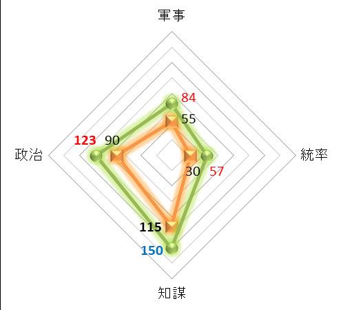 f:id:kumajisan:20210417142703p:plain