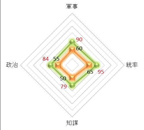 f:id:kumajisan:20210506221421p:plain