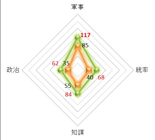 f:id:kumajisan:20210508000316p:plain