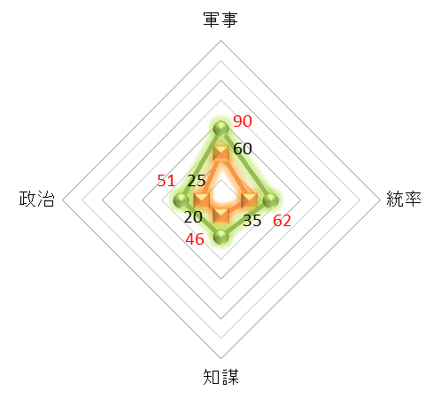 f:id:kumajisan:20210508132134p:plain