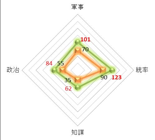 f:id:kumajisan:20210605185723p:plain