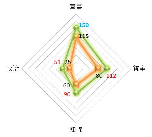 f:id:kumajisan:20210610232659p:plain