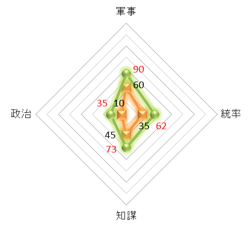 f:id:kumajisan:20210612192111p:plain